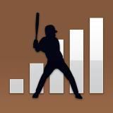 FanGraphs Fantasy Baseball