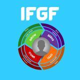 IFGF Yogyakarta